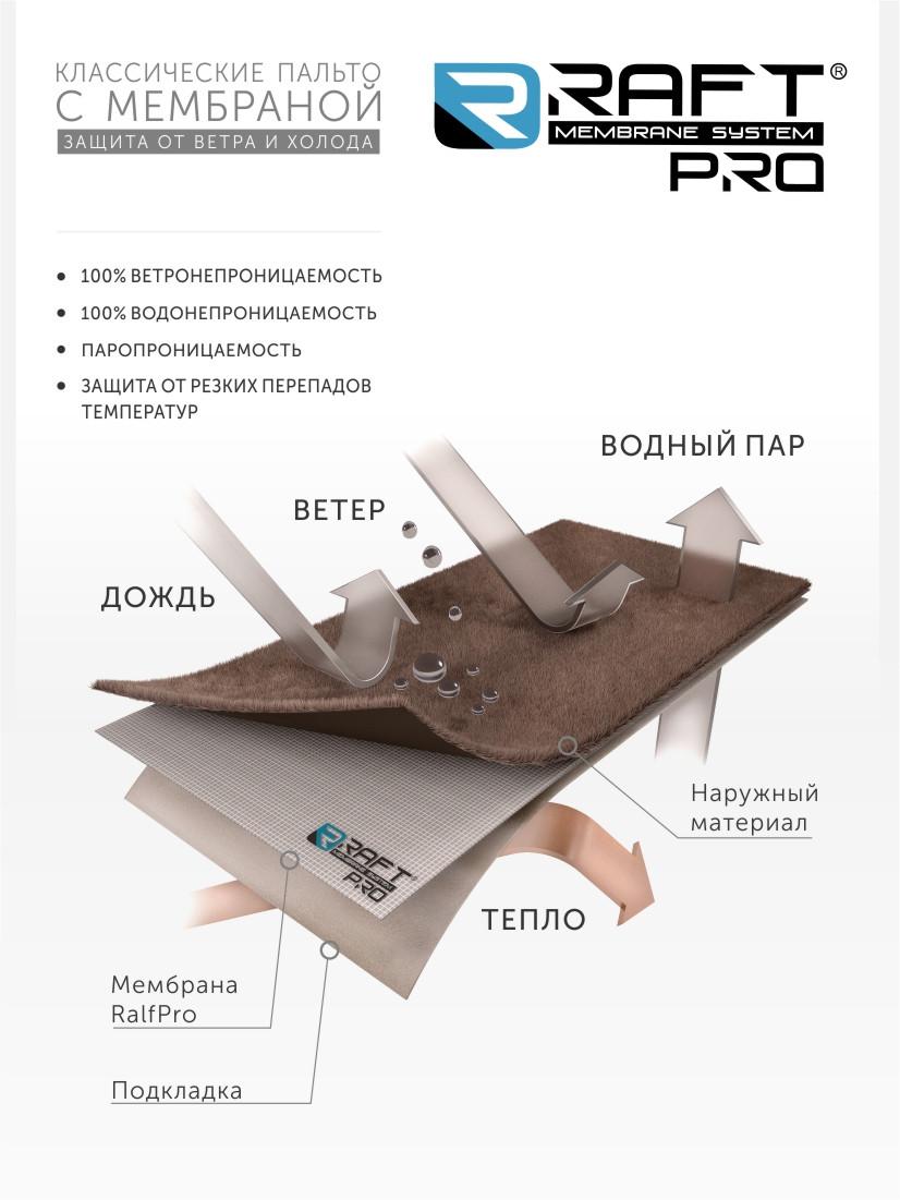 Мембрана raft pro ткань купить рогожка ткань для штор купить в москве
